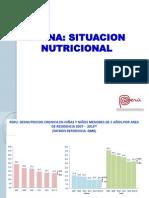 Situacion Nutricional Tacna Feb 14