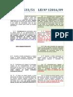Mandado de Segurança - Lei Nº 1533-51 Convertida em Lei Nº 12016-09.pdf