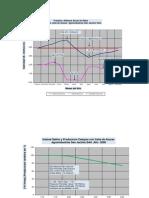 Balance Sales 2014-I