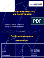 Clase 1-2 distribucion.ppt