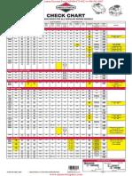 Check Chart common_specs_english_all BRIGGS & STRATTON_engines.pdf