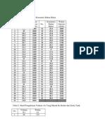 Data praktikum boiler.docx