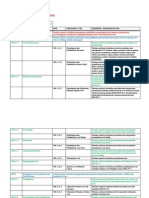 KlasifikasiFail_300_Pengurusanasetstor