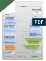 Mayela 2.0 Formato de Trabajo Tesis Cips 2014