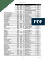 ABDC Journal Quality List 2013