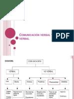 Comunicación verbal y no verbal.pptx