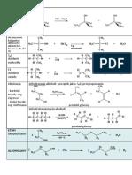 reakcje - chemia organiczna