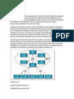 Protocolos Data Center