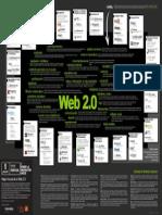 Mapa Web20 LC