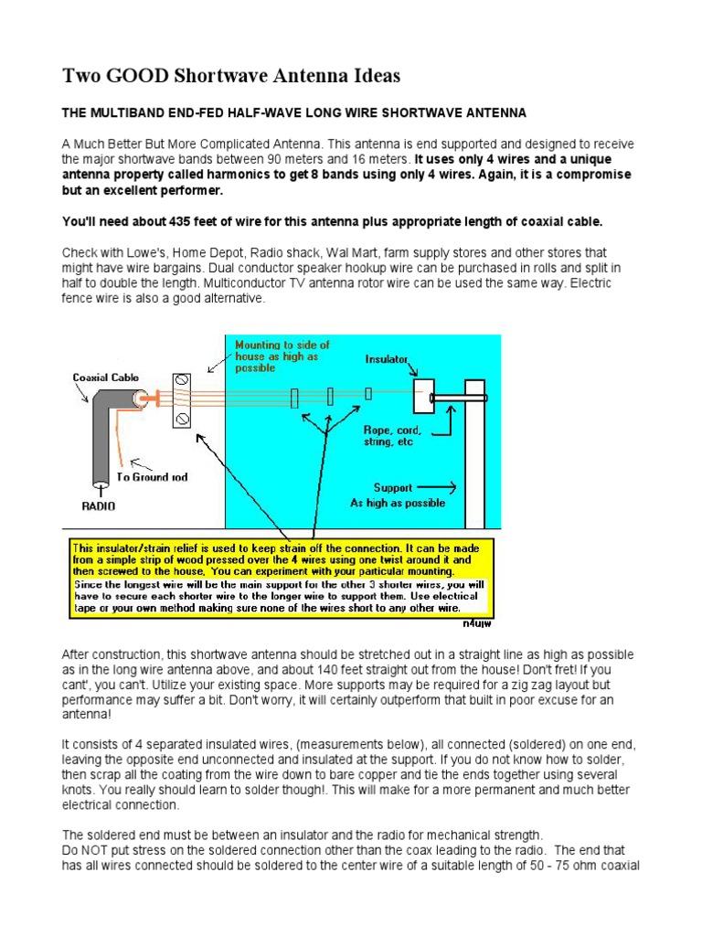 2 Good Shortwave Antenna Ideas | Coaxial Cable | Antenna (Radio)