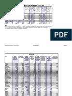 GRAIN Land Food Report Dataset ES Print