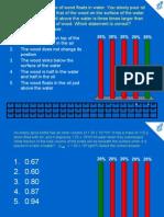 Serway PSE Test Ch14