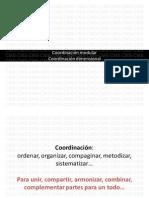 Clase Modulacion y Sistemas