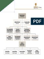 organigrama_tte2014.pdf