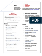 Cardiology Study Guide Handout