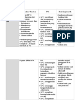 Daftar Dokumen MFK