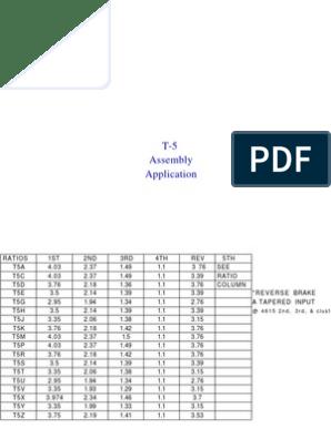 T5 Model Identification | Inline Four Engine | Four Wheel Drive