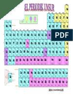 tabel-periodik-unsur(1)