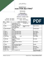 "Naskah Drama Kabaret Islami ""Cincau Itok dan Iting"" - Edisi Remaja"