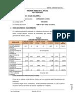Informe Ambiental Anual 2012