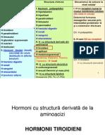 Hormoni 4 Tiroidieni Medulosuprarenali 2014