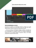 Tendencias Arquitectónicas en El Perú
