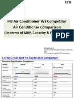 Iiar Ammonia Refrigeration Piping Handbook Pdf