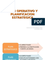 Plan Operativo Plan Estrategico Monica More No