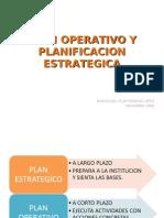 Plan Operativo Plan Estrategico Monica More No