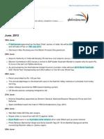 Gkduniya.com-Current Affairs June 2013