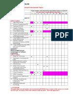2014 May II Cs 690 Online_teams_topics_correspondence _may 3-5-00_pm