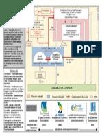 3EC_P2-1_la-vie-democratique_vie-politique.pdf