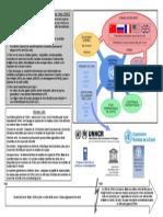3EC_P3_ONU.pdf