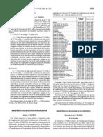 Legislação-AlteraçãoRNAAT DL95 2013