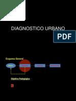 Diagnóstico Urbano Completo Con Manejo, Teorías y Estructura