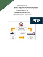 Sistema Electoral Peruano 01
