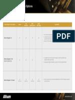 Altium Designer 14 License Options