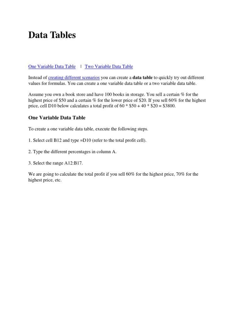 Data Tables Eg | Profit (Accounting) | Table (Database)