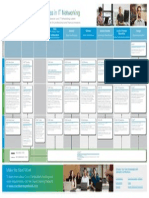 CareerCertification_Poster v2 (1)
