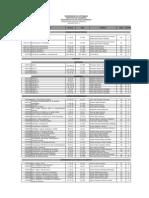 Programación Académica 2014-1