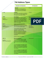 Ipv6 Reference Card