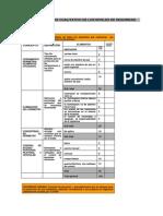 Criterios de Evaluacion Metodo Mosler