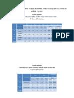 Aplicación de Insecticidas en Maíz y Frejol_plagas