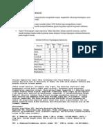 Klasifikasi Gunungapi Indonesia