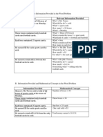 performance task analysis table