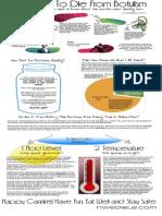 Botulism Guide