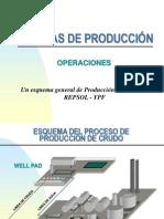 Planta de Producción