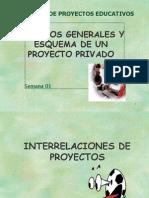 2.esquema_de_un_proyecto_privado1.ppt