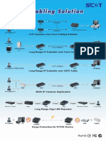 IP , POE Cabling