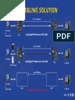 Ip Cabling 80x50